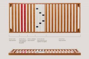 Rete fissa tutto legno a doghe Ergogreen Linea SUPREMA