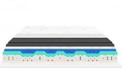 sezione-Morfeus-SYSNTESIS-Fluxair-Design-Pininfarina
