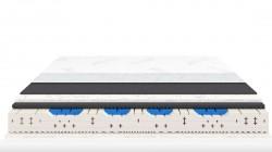 sezione-SYMAR-Fluxair-Design-Pininfarina