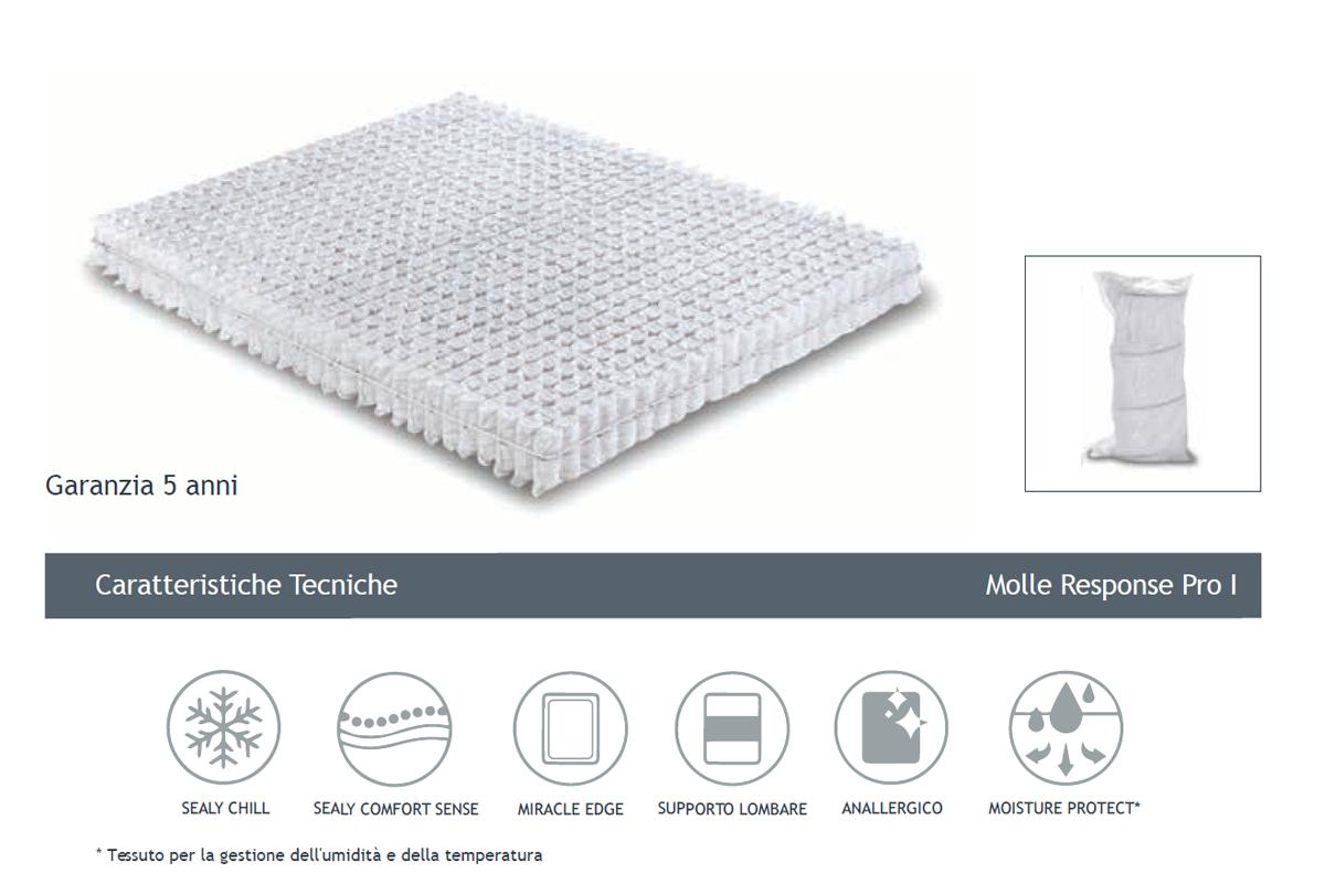 Materassi In Lattice Sealy Prezzi.Materasso Sealy Response Evolution Pillow Top
