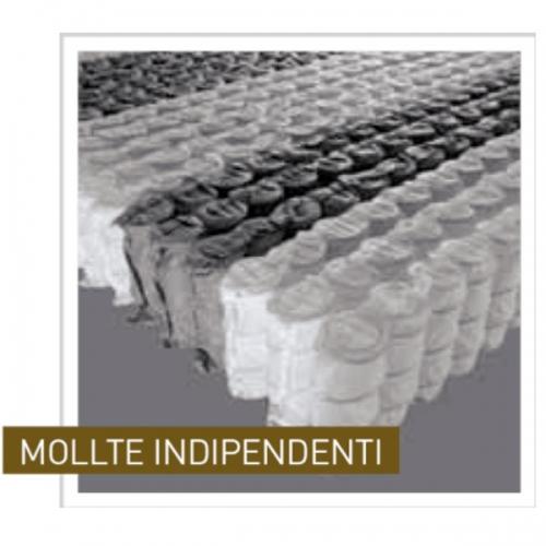 Materasso per Alberghi SUBLIME di Mecflex